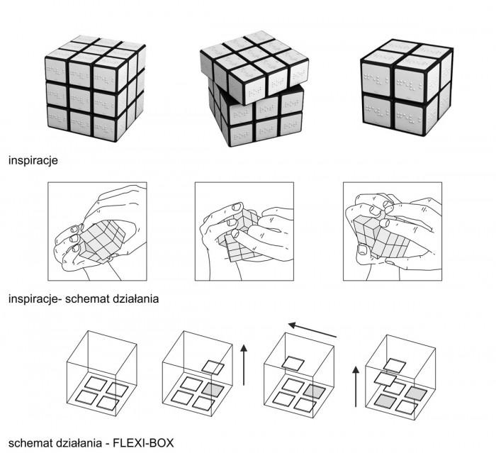 flexi-box_6
