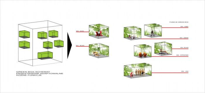 green-box_4